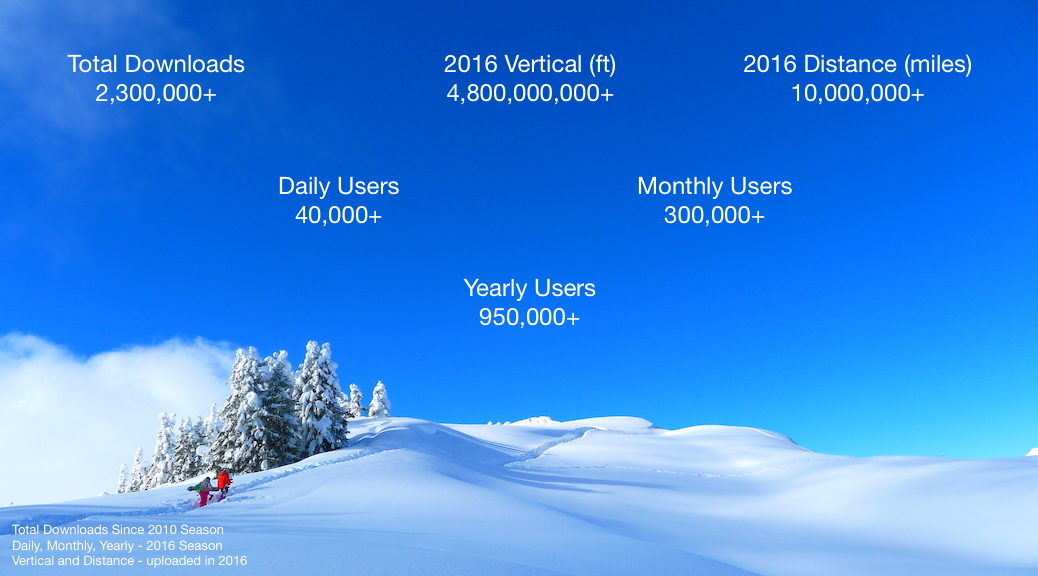 p1050966-annotated-with-ski-tracks-statistics